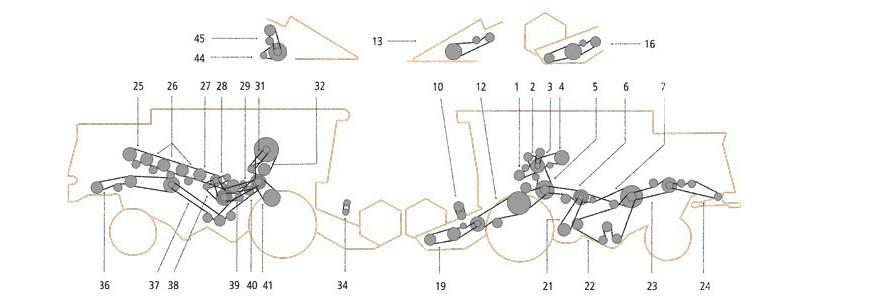 Claas Dominator 100 – 105