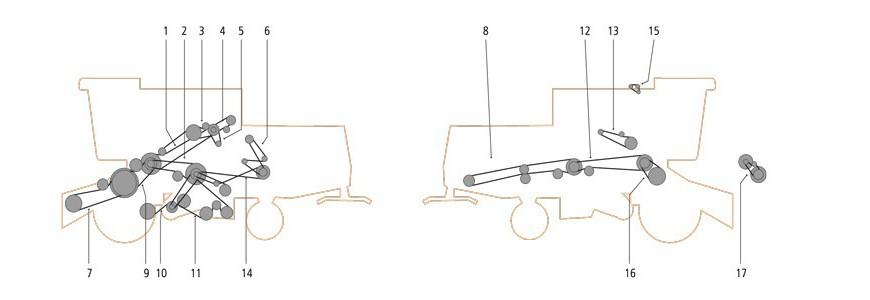 Claas Dominator 130 / 140 / 150