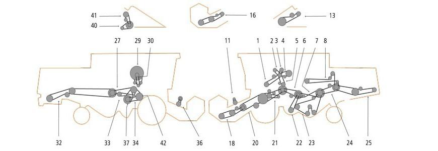 Claas Dominator 204 – 203 MEGA