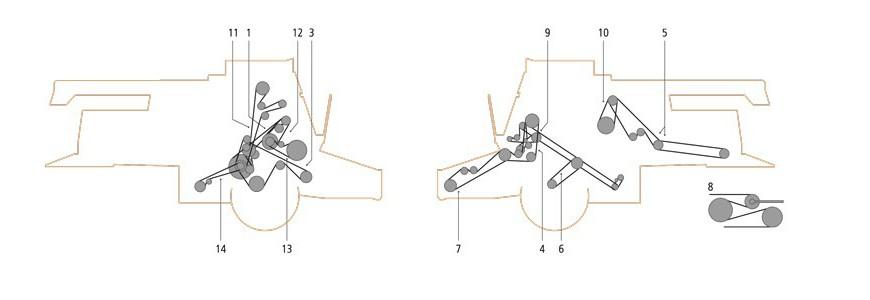 John Deere 9501 Pull-type Combine