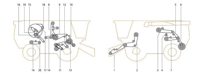 John Deere S690 (European Ed. MY 2014) - S690 STS - S690 Hillmaster - S690 HM